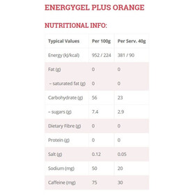 High5 EnergyGel Plus Energitillskott Orange 20 x 40g
